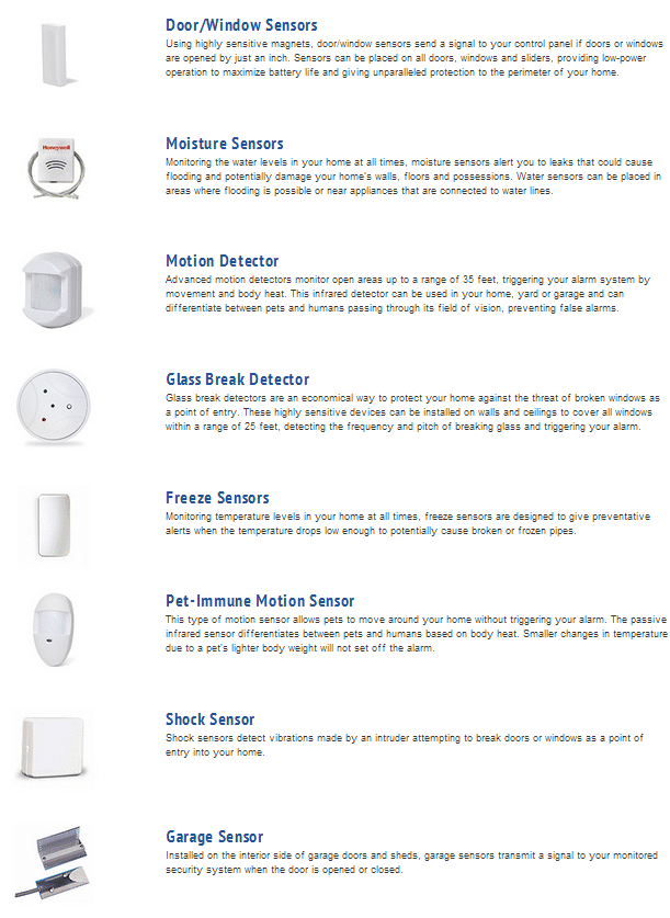 Pictures and descriptions of all Monitronics security sensors including door, moisture, motion, glass break and garage