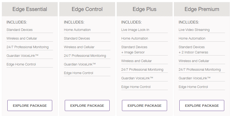 Guardian Edge security packages