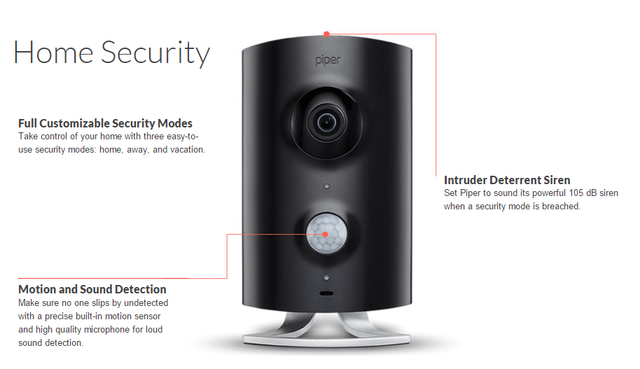 Piper Home Security >> Piper Security Review What You Should Know Before Buying