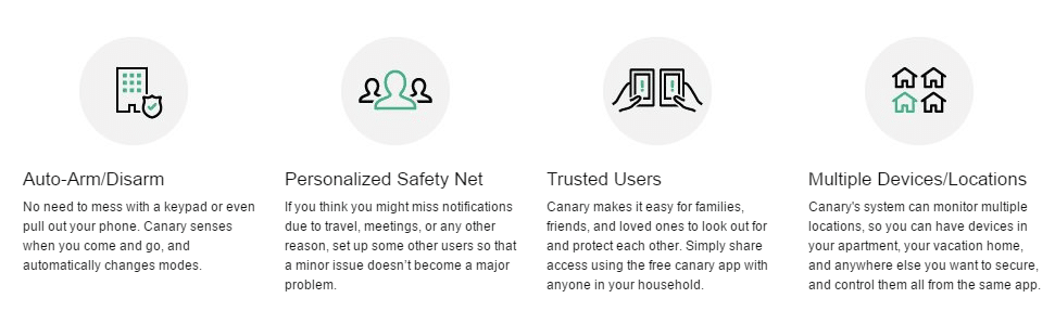 canary security features
