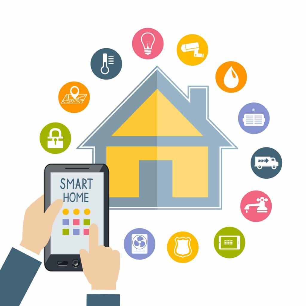 Smart Home Technology 5 Unique Ways To Turn Your Home Into A Smart House