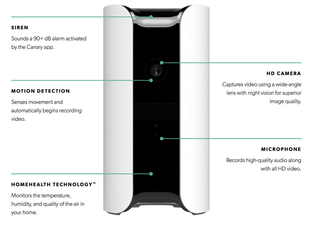 Canary Security Reviews Does The All In One Security