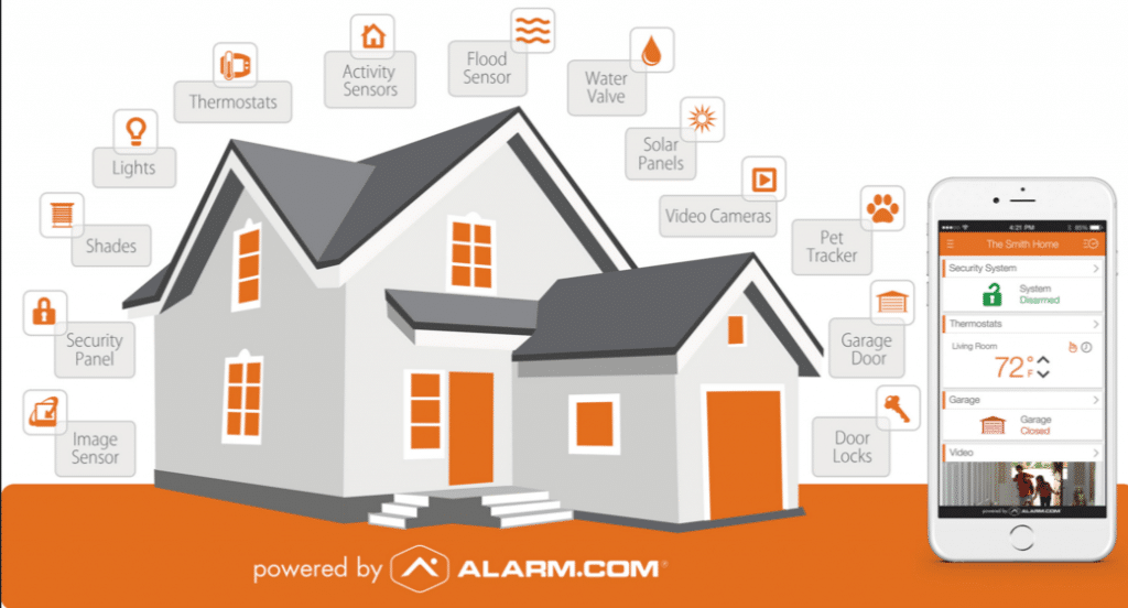 alarm-com-smarthome-technology-display