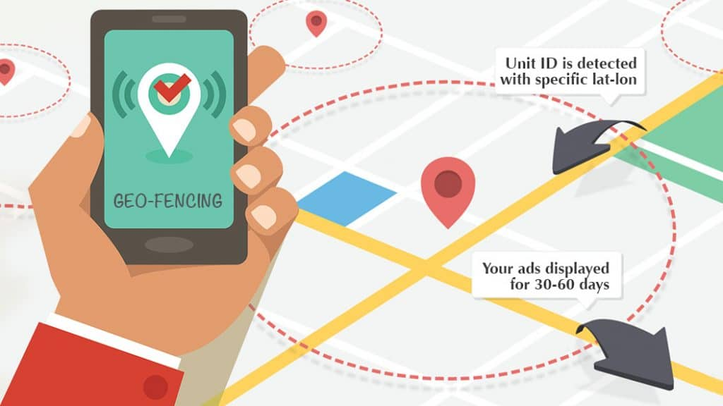 how geofencing works shown